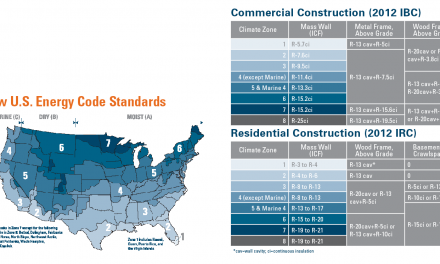 Energy Codes and ICFs